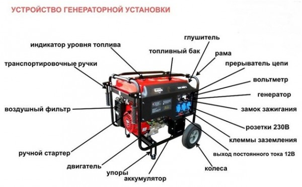 Генератор бензиновый patriot max power srge 6500e