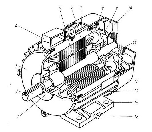 Ремонт однофазных электродвигателей